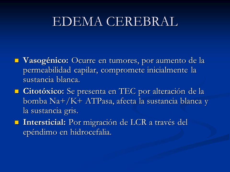 EDEMA CEREBRAL Vasogénico: Ocurre en tumores, por aumento de la permeabilidad capilar, compromete inicialmente la sustancia blanca. Vasogénico: Ocurre