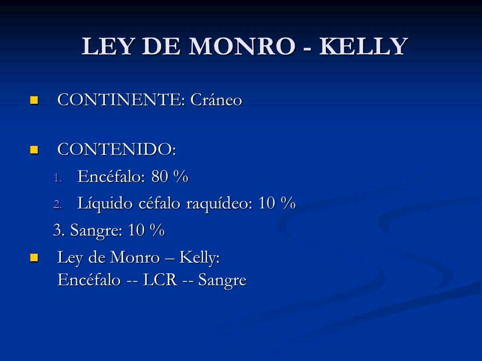 LEY DE MONRO - KELLY CONTINENTE: Cráneo CONTINENTE: Cráneo CONTENIDO: CONTENIDO: 1.