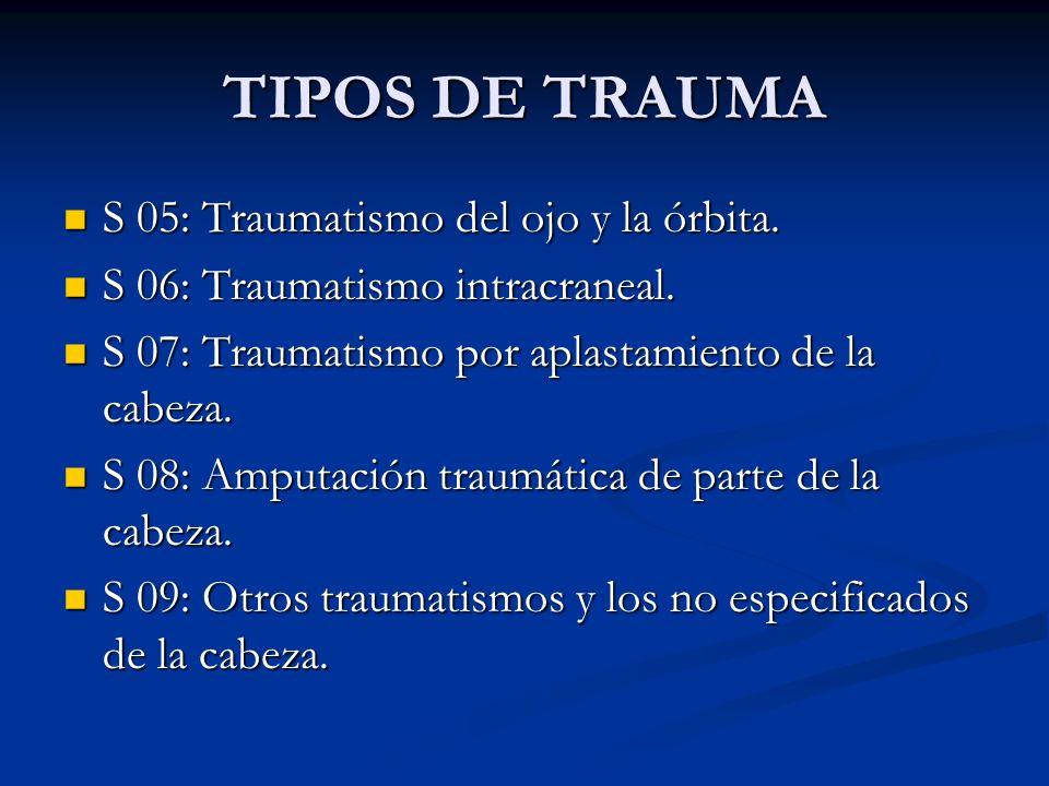 TIPOS DE TRAUMA S 05: Traumatismo del ojo y la órbita. S 05: Traumatismo del ojo y la órbita. S 06: Traumatismo intracraneal. S 06: Traumatismo intrac