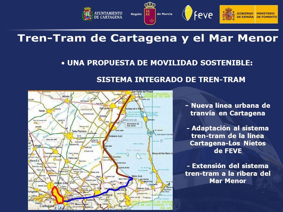 UNA PROPUESTA DE MOVILIDAD SOSTENIBLE: SISTEMA INTEGRADO DE TREN-TRAM - Nueva línea urbana de tranvía en Cartagena - Adaptación al sistema tren-tram d