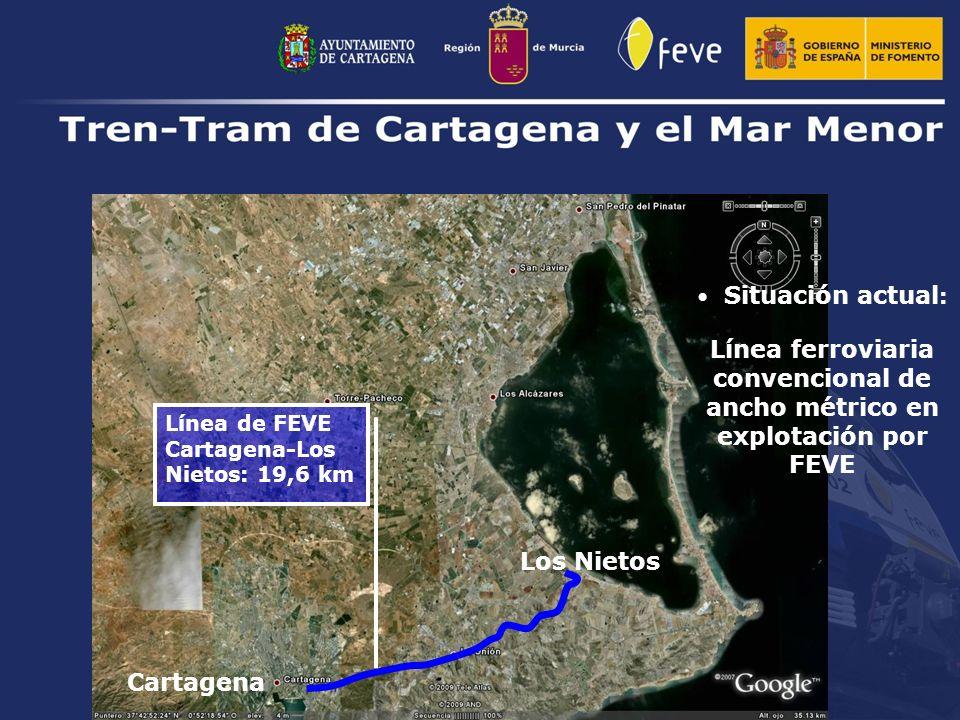 Situación actual : Línea ferroviaria convencional de ancho métrico en explotación por FEVE Cartagena Los Nietos Línea de FEVE Cartagena-Los Nietos: 19