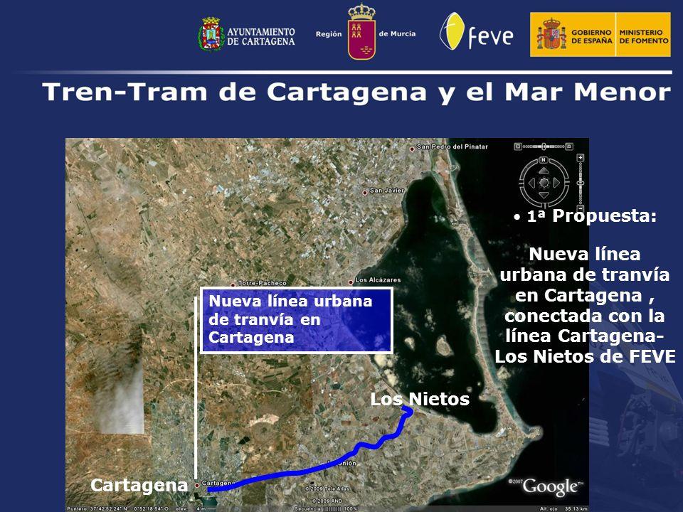 1ª Propuesta: Nueva línea urbana de tranvía en Cartagena, conectada con la línea Cartagena- Los Nietos de FEVE Cartagena Los Nietos Nueva línea urbana