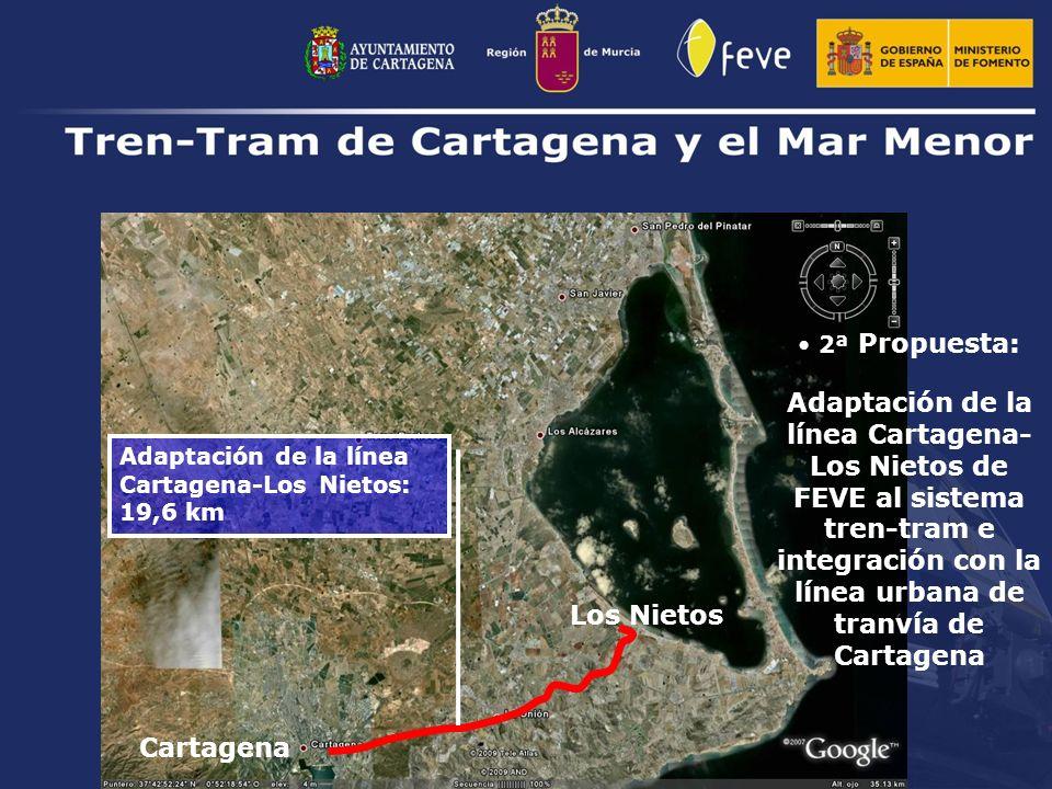 2ª Propuesta: Adaptación de la línea Cartagena- Los Nietos de FEVE al sistema tren-tram e integración con la línea urbana de tranvía de Cartagena Cart