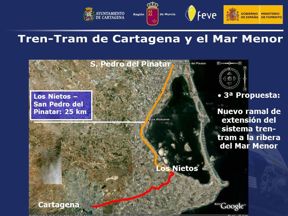 3ª Propuesta: Nuevo ramal de extensión del sistema tren- tram a la ribera del Mar Menor Cartagena Los Nietos S. Pedro del Pinatar Los Nietos – San Ped