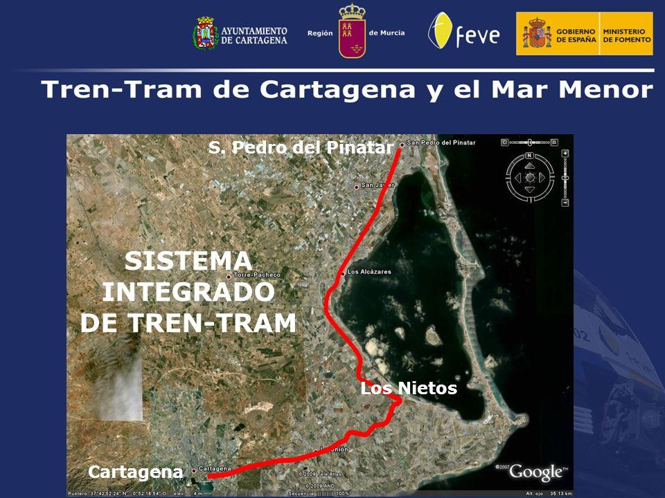 SISTEMA INTEGRADO DE TREN-TRAM Cartagena Los Nietos S. Pedro del Pinatar