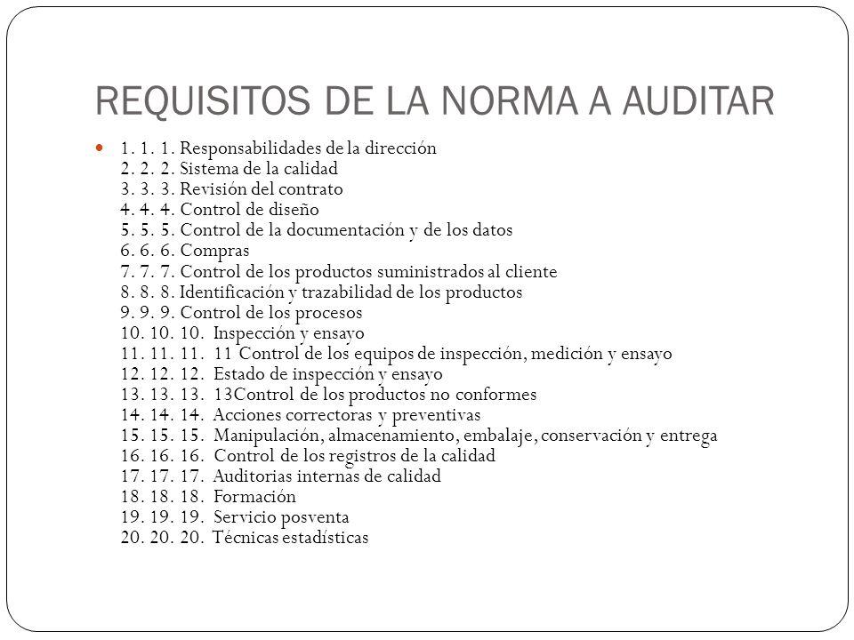 REQUISITOS DE LA NORMA A AUDITAR 1. 1. 1. Responsabilidades de la dirección 2. 2. 2. Sistema de la calidad 3. 3. 3. Revisión del contrato 4. 4. 4. Con