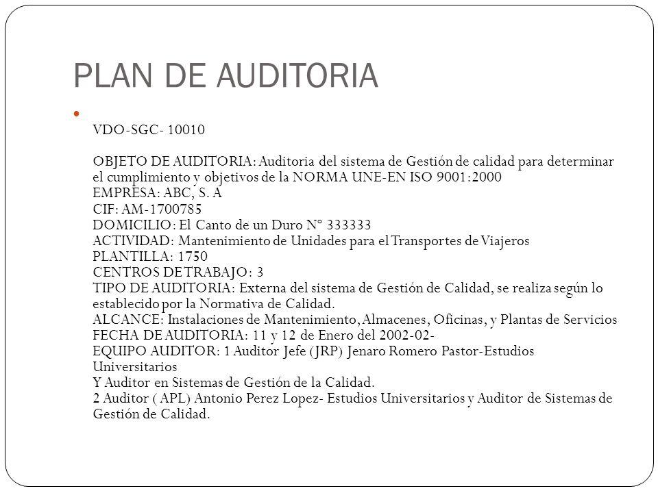 PLAN DE AUDITORIA VDO-SGC- 10010 OBJETO DE AUDITORIA: Auditoria del sistema de Gestión de calidad para determinar el cumplimiento y objetivos de la NO