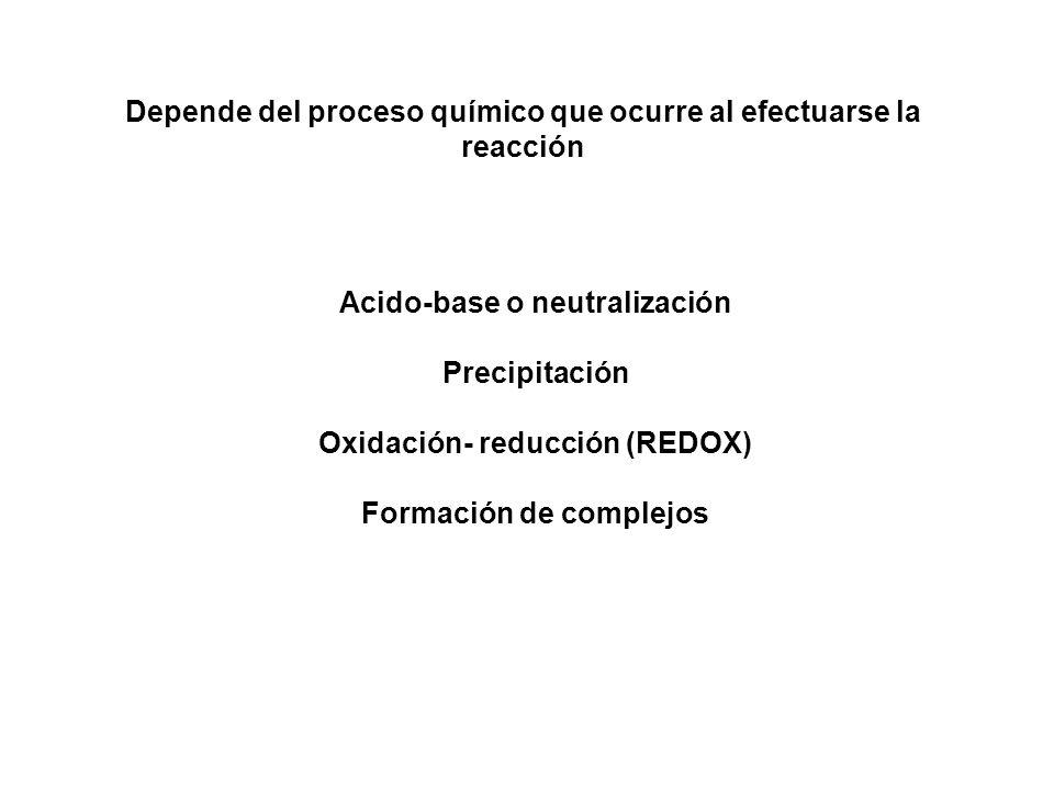 Depende del proceso químico que ocurre al efectuarse la reacción Acido-base o neutralización Precipitación Oxidación- reducción (REDOX) Formación de c