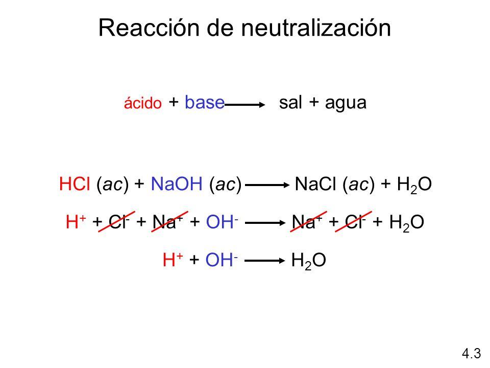 Reacción de neutralización ácido + base sal + agua HCl (ac) + NaOH (ac) NaCl (ac) + H 2 O H + + Cl - + Na + + OH - Na + + Cl - + H 2 O H + + OH - H 2