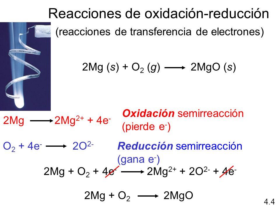 Reacciones de oxidación-reducción (reacciones de transferencia de electrones) 2Mg (s) + O 2 (g) 2MgO (s) 2Mg 2Mg 2+ + 4e - O 2 + 4e - 2O 2- Oxidación