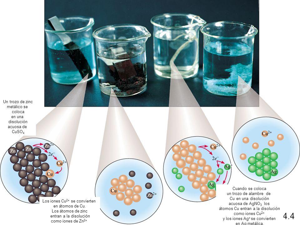 Un trozo de zinc metálico se coloca en una disolución acuosa de CuSO 4 Los iones Cu 2+ se convierten en átomos de Cu. Los átomos de zinc entran a la d