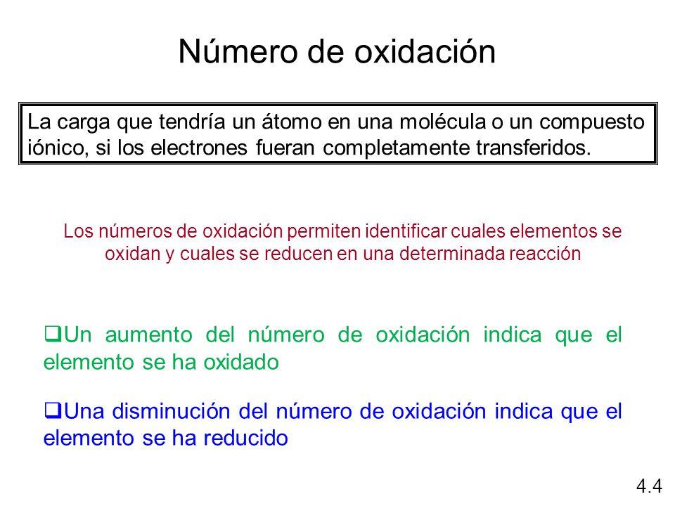 Número de oxidación La carga que tendría un átomo en una molécula o un compuesto iónico, si los electrones fueran completamente transferidos. 4.4 Los