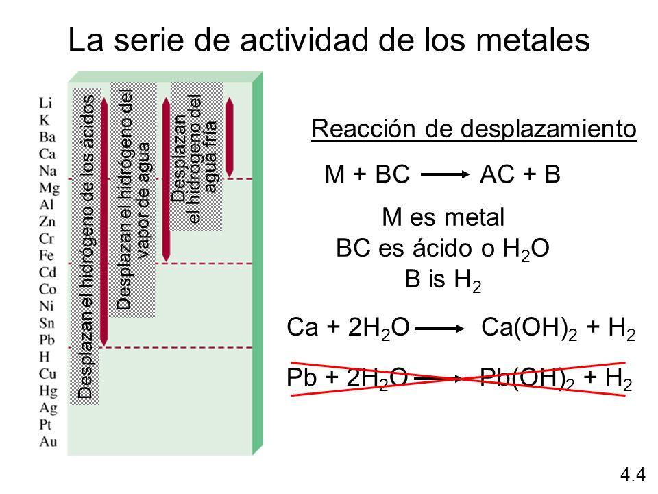 La serie de actividad de los metales M + BC AC + B Reacción de desplazamiento M es metal BC es ácido o H 2 O B is H 2 Ca + 2H 2 O Ca(OH) 2 + H 2 Pb +