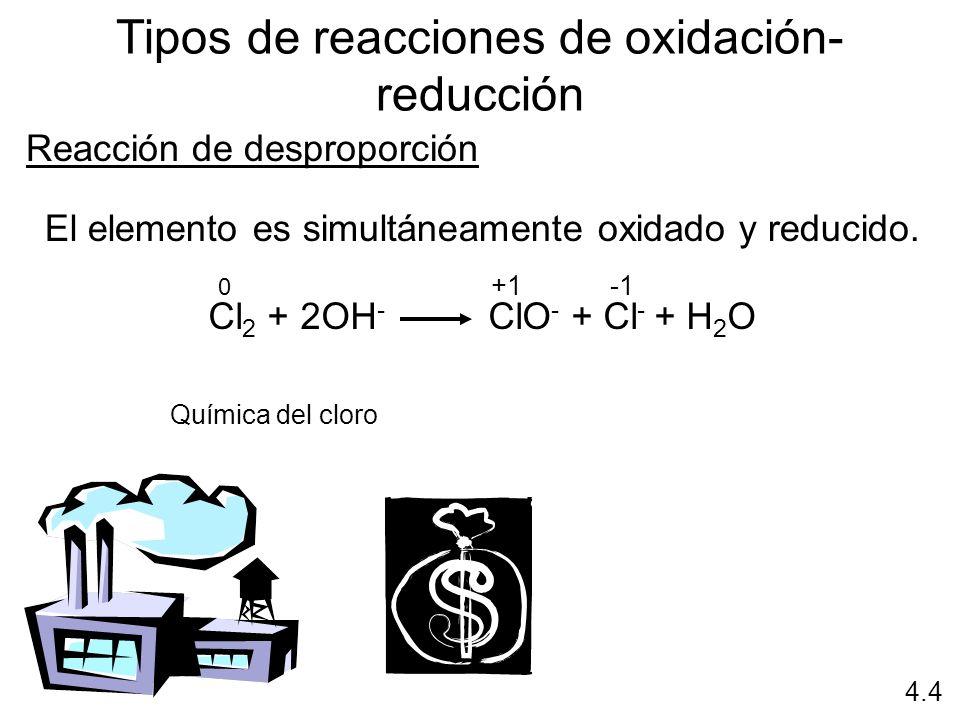 Reacción de desproporción Cl 2 + 2OH - ClO - + Cl - + H 2 O El elemento es simultáneamente oxidado y reducido. Tipos de reacciones de oxidación- reduc