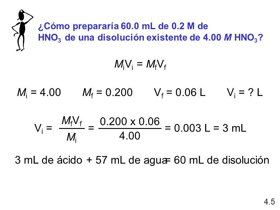 ¿Cómo prepararía 60.0 mL de 0.2 M de HNO 3 de una disolución existente de 4.00 M HNO 3 ? M i V i = M f V f M i = 4.00 M f = 0.200V f = 0.06 L V i = ?