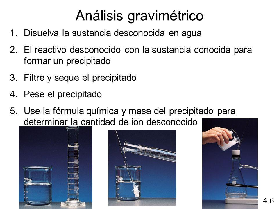 Análisis gravimétrico 4.6 1.Disuelva la sustancia desconocida en agua 2.El reactivo desconocido con la sustancia conocida para formar un precipitado 3