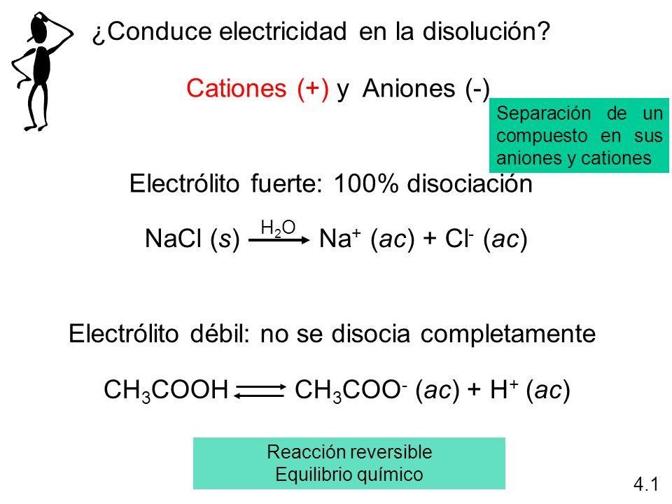 Electrólito fuerte: 100% disociación NaCl (s) Na + (ac) + Cl - (ac) H2OH2O Electrólito débil: no se disocia completamente CH 3 COOH CH 3 COO - (ac) +