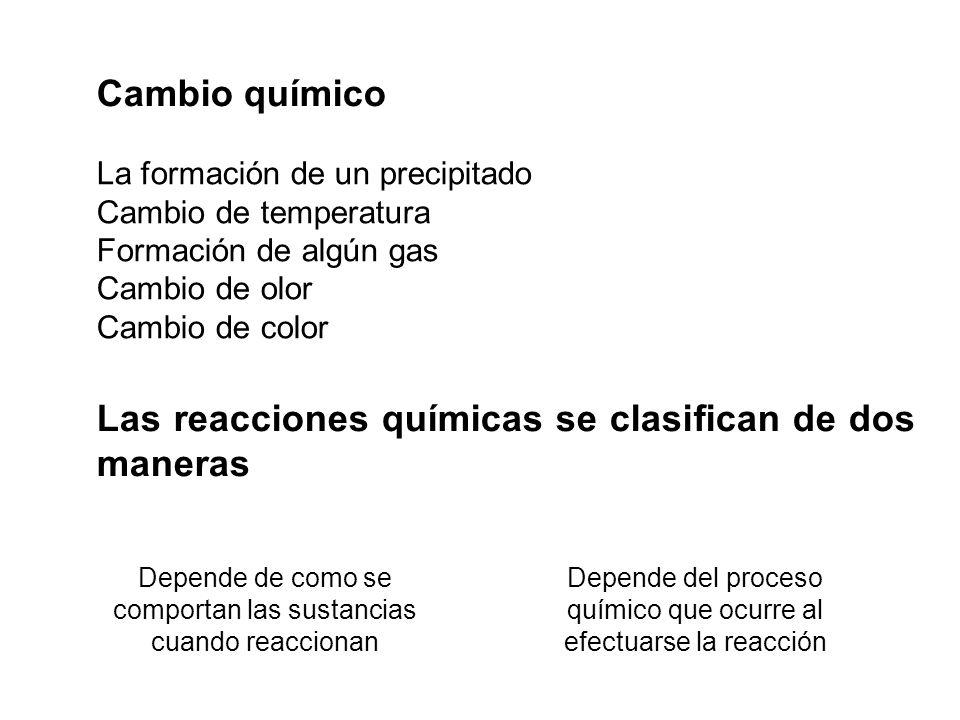 La formación de un precipitado Cambio de temperatura Formación de algún gas Cambio de olor Cambio de color Cambio químico Las reacciones químicas se c