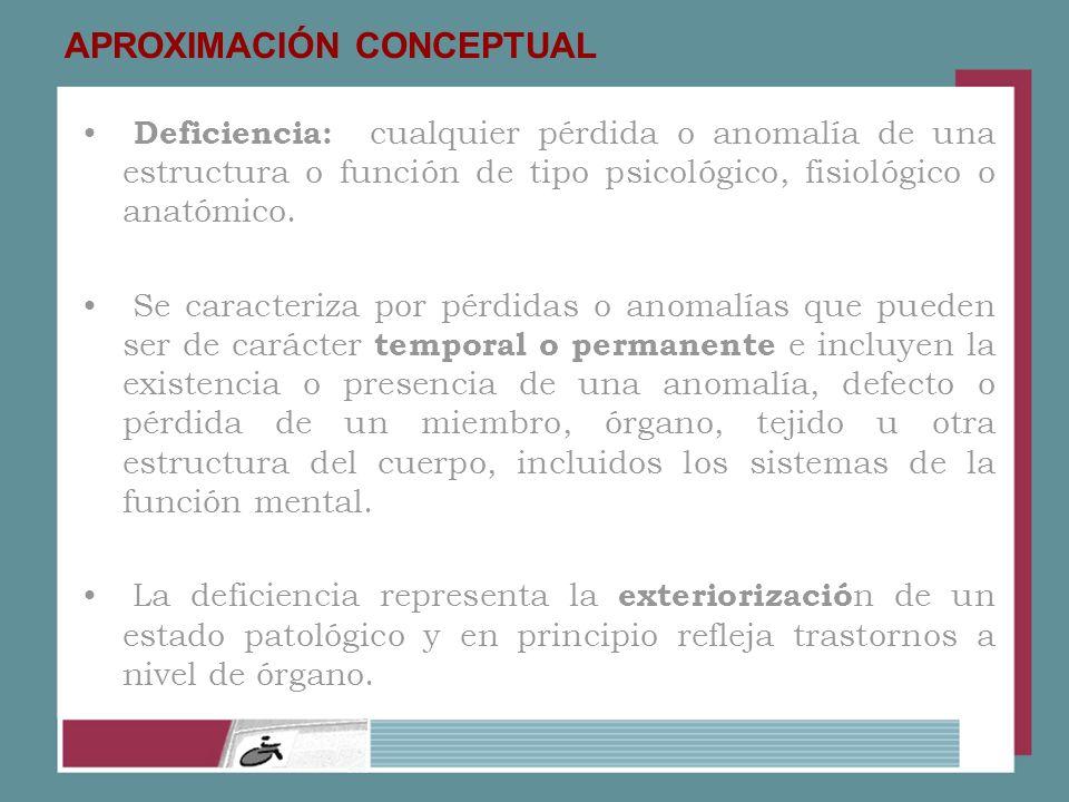 APROXIMACIÓN CONCEPTUAL Deficiencia: cualquier pérdida o anomalía de una estructura o función de tipo psicológico, fisiológico o anatómico. Se caracte