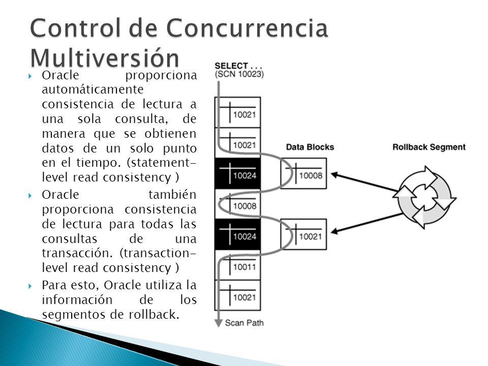 Oracle proporciona automáticamente consistencia de lectura a una sola consulta, de manera que se obtienen datos de un solo punto en el tiempo. (statem