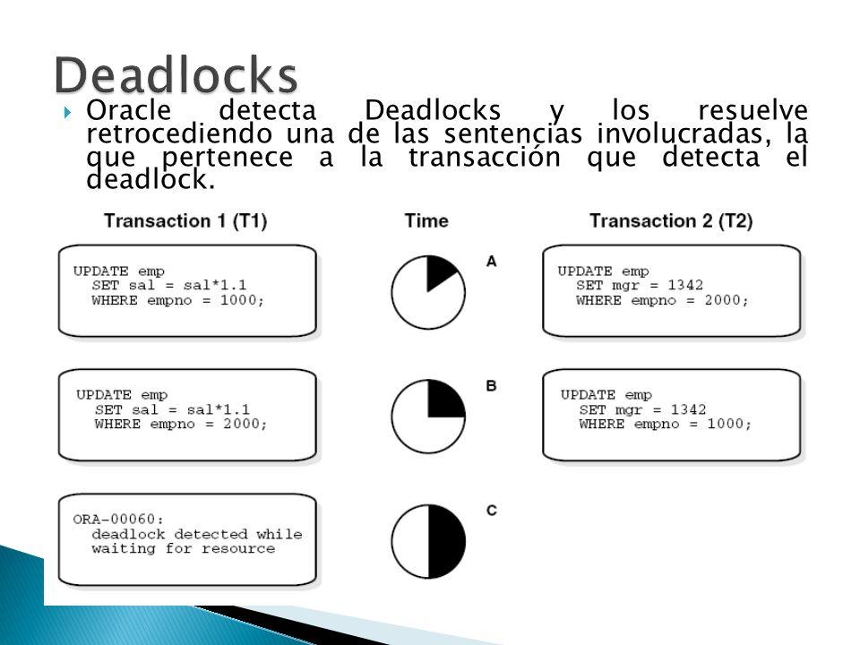 Oracle detecta Deadlocks y los resuelve retrocediendo una de las sentencias involucradas, la que pertenece a la transacción que detecta el deadlock.