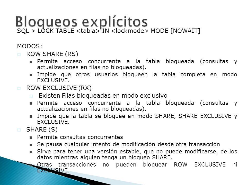 SQL > LOCK TABLE IN MODE [NOWAIT] MODOS: ROW SHARE (RS) Permite acceso concurrente a la tabla bloqueada (consultas y actualizaciones en filas no bloqu