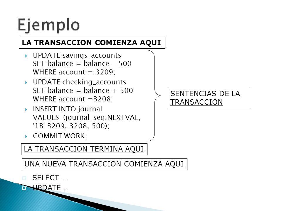 SENTENCIA Bloqueo de filas Bloqueo de la Tabla Implicito SELECT...