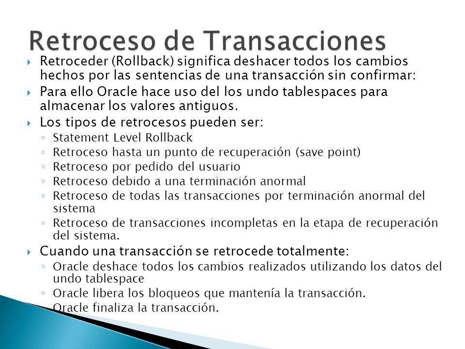 Retroceder (Rollback) significa deshacer todos los cambios hechos por las sentencias de una transacción sin confirmar: Para ello Oracle hace uso del l