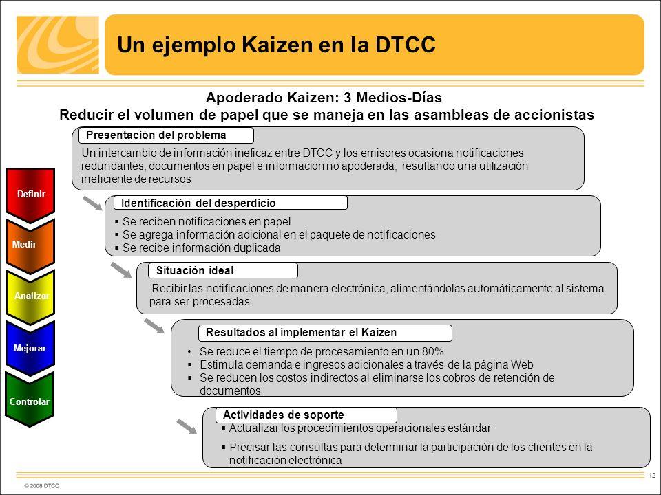 12 Un ejemplo Kaizen en la DTCC Apoderado Kaizen: 3 Medios-Días Reducir el volumen de papel que se maneja en las asambleas de accionistas Recibir las