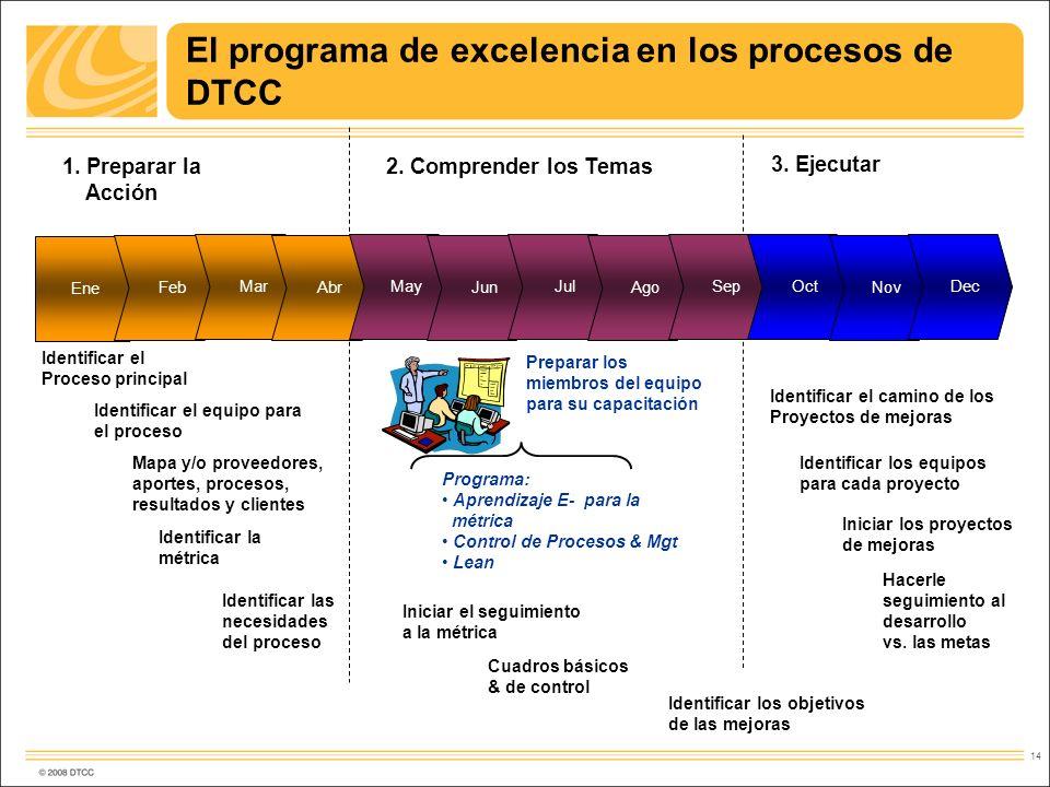 14 El programa de excelencia en los procesos de DTCC Identificar el Proceso principal Mapa y/o proveedores, aportes, procesos, resultados y clientes I