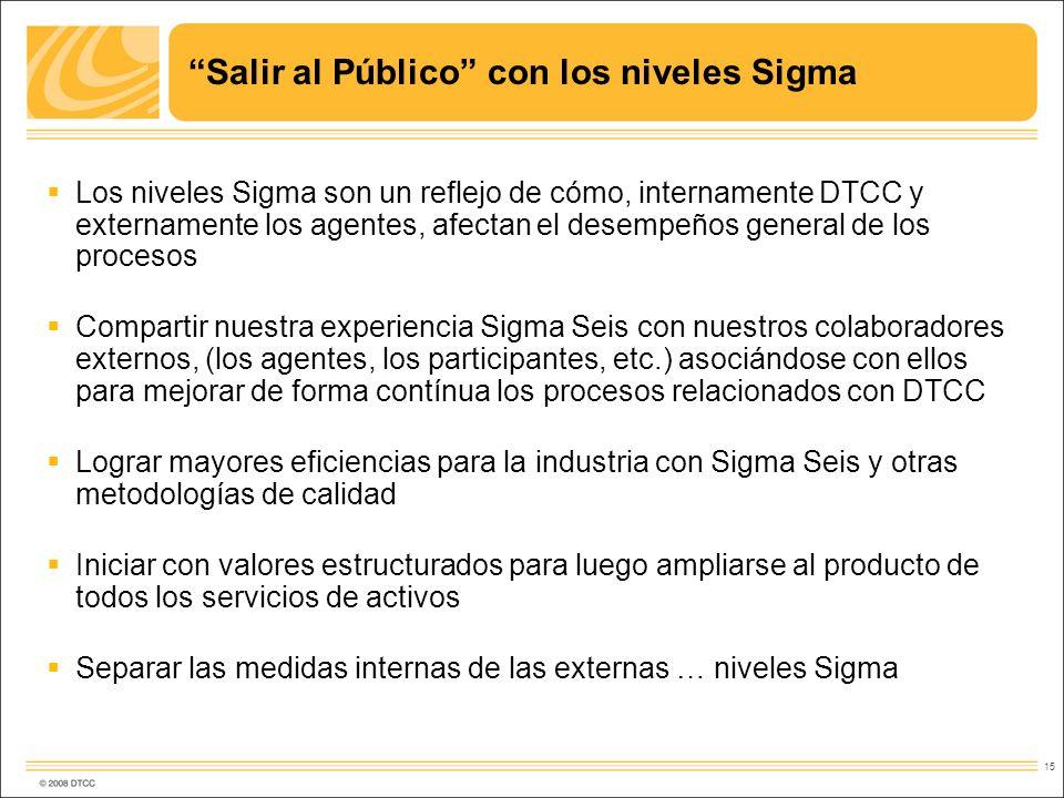 15 Salir al Público con los niveles Sigma Los niveles Sigma son un reflejo de cómo, internamente DTCC y externamente los agentes, afectan el desempeño