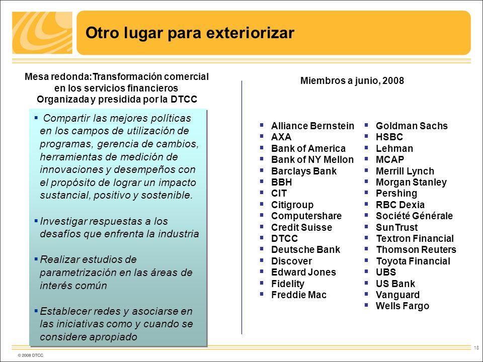 18 Otro lugar para exteriorizar Mesa redonda:Transformación comercial en los servicios financieros Organizada y presidida por la DTCC Compartir las me