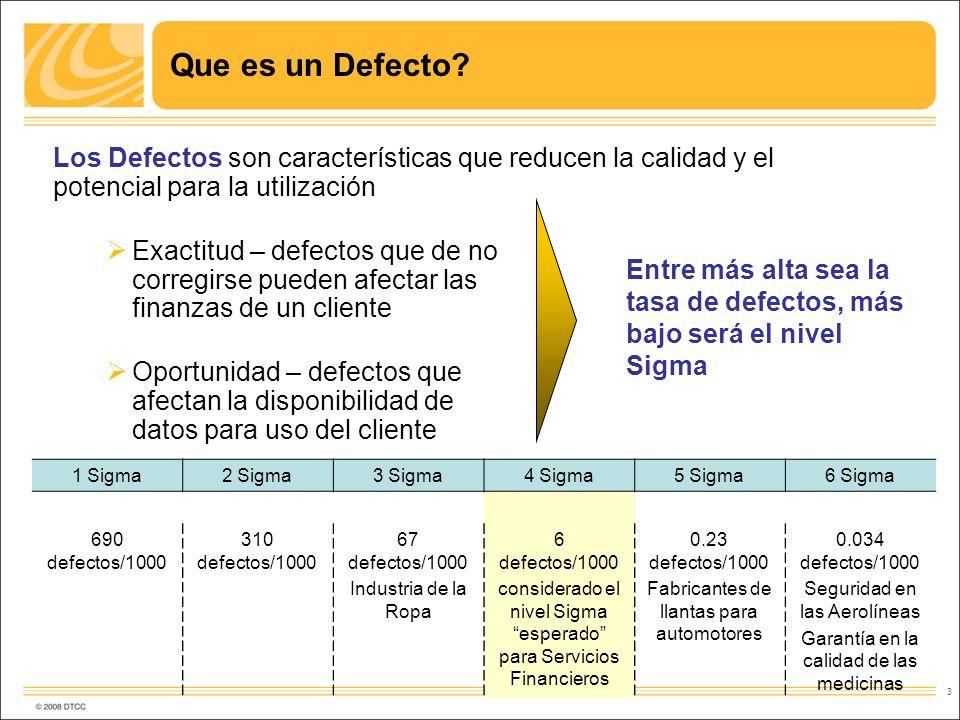 3 Que es un Defecto? Los Defectos son características que reducen la calidad y el potencial para la utilización 1 Sigma2 Sigma3 Sigma4 Sigma5 Sigma6 S