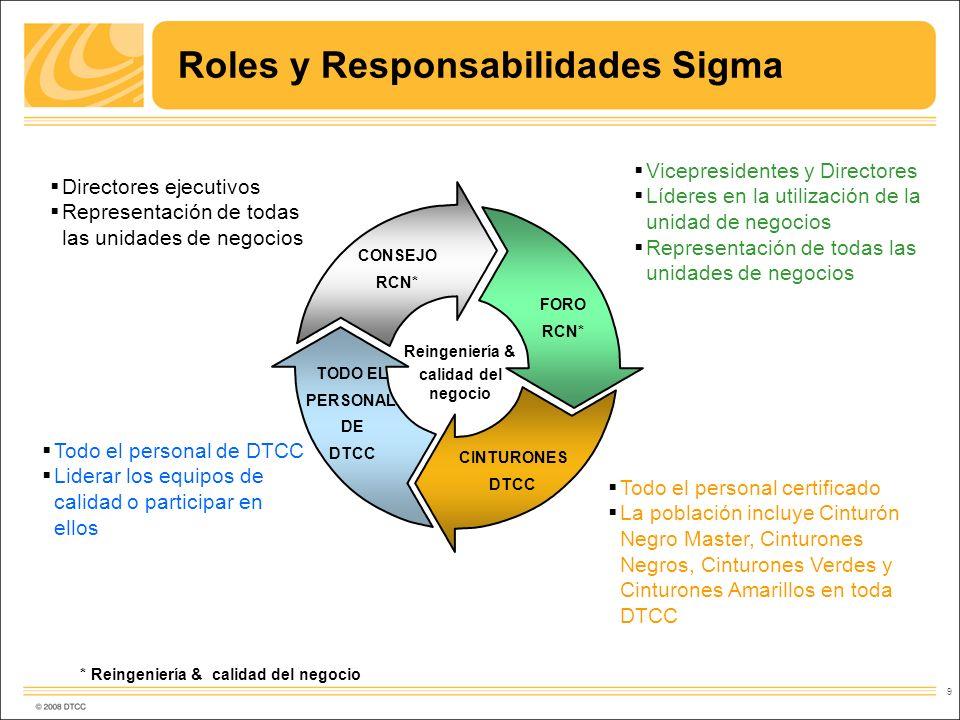 9 Roles y Responsabilidades Sigma Directores ejecutivos Representación de todas las unidades de negocios Vicepresidentes y Directores Líderes en la ut