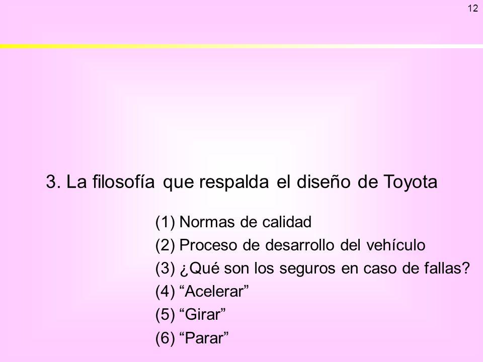 3. La filosofía que respalda el diseño de Toyota 12 (1) Normas de calidad (2) Proceso de desarrollo del vehículo (3) ¿Qué son los seguros en caso de f