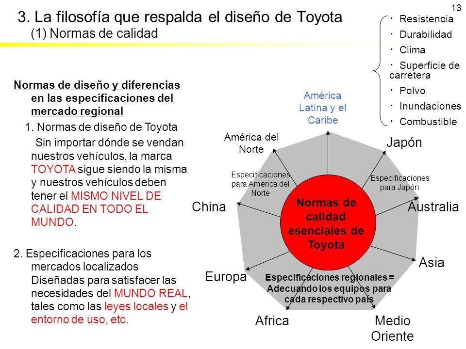 3. La filosofía que respalda el diseño de Toyota (1) Normas de calidad Normas de diseño y diferencias en las especificaciones del mercado regional 1.