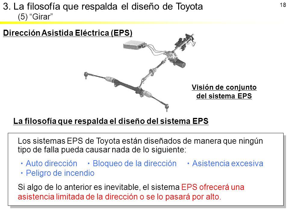 Visión de conjunto del sistema EPS La filosofía que respalda el diseño del sistema EPS Los sistemas EPS de Toyota están diseñados de manera que ningún