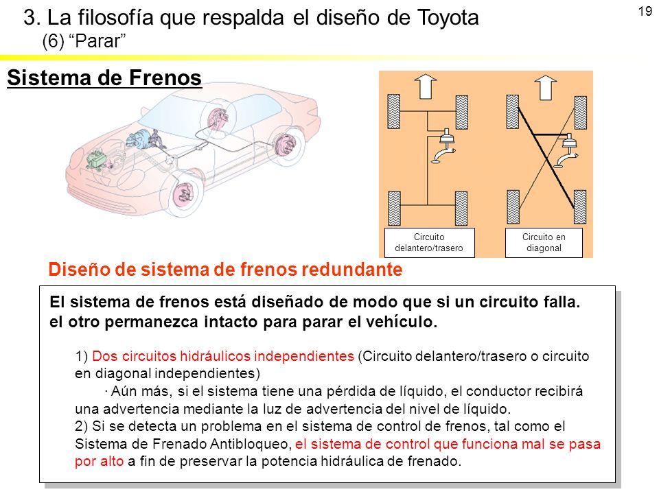 El sistema de frenos está diseñado de modo que si un circuito falla. el otro permanezca intacto para parar el vehículo. Diseño de sistema de frenos re