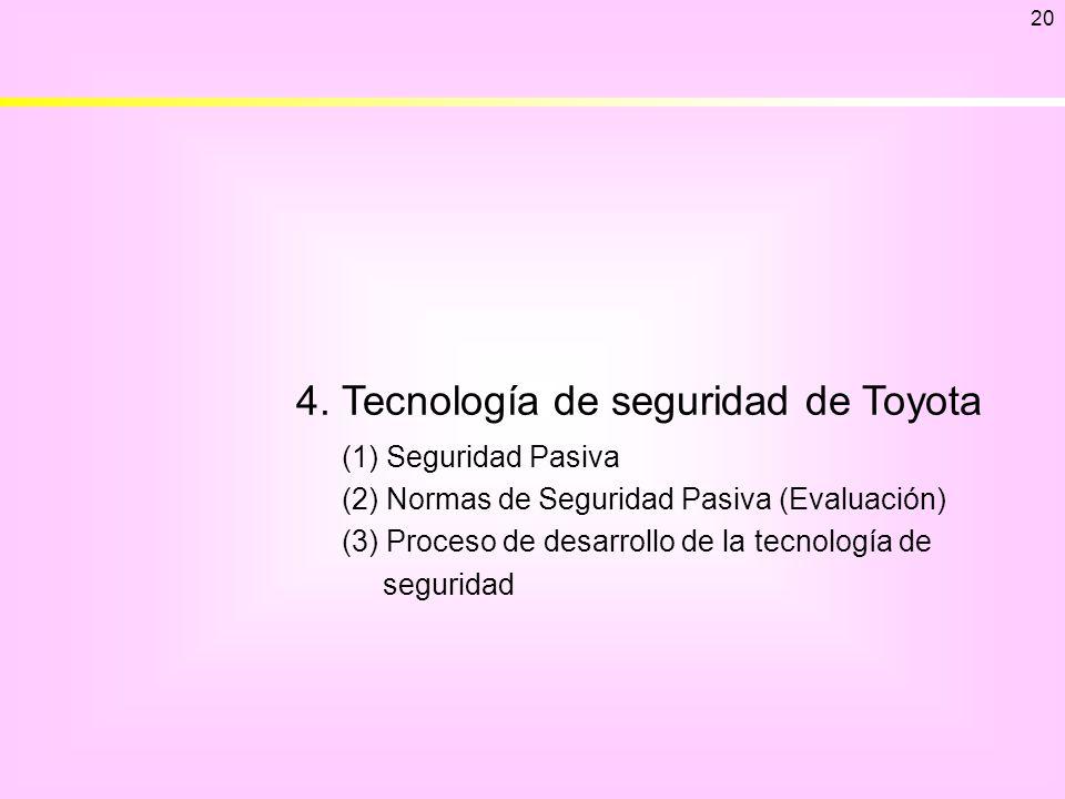 4. Tecnología de seguridad de Toyota 20 (1) Seguridad Pasiva (2) Normas de Seguridad Pasiva (Evaluación) (3) Proceso de desarrollo de la tecnología de