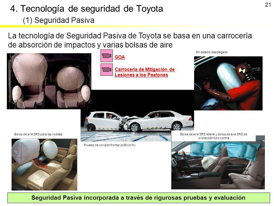 4. Tecnología de seguridad de Toyota (1) Seguridad Pasiva 21 Seguridad Pasiva incorporada a través de rigurosas pruebas y evaluación La tecnología de