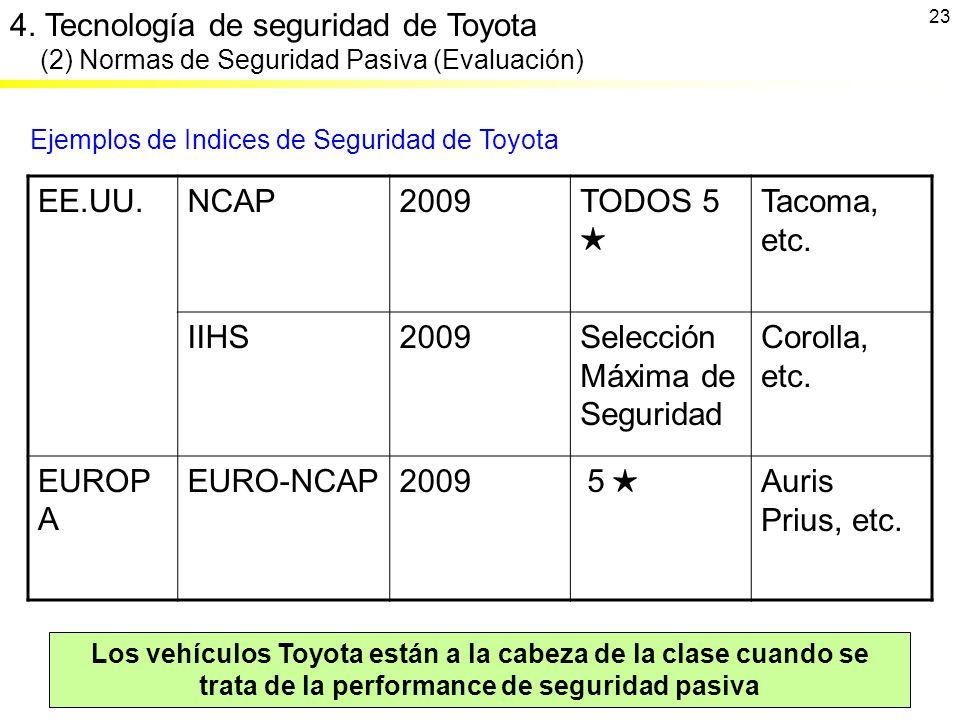 Los vehículos Toyota están a la cabeza de la clase cuando se trata de la performance de seguridad pasiva 23 4. Tecnología de seguridad de Toyota (2) N