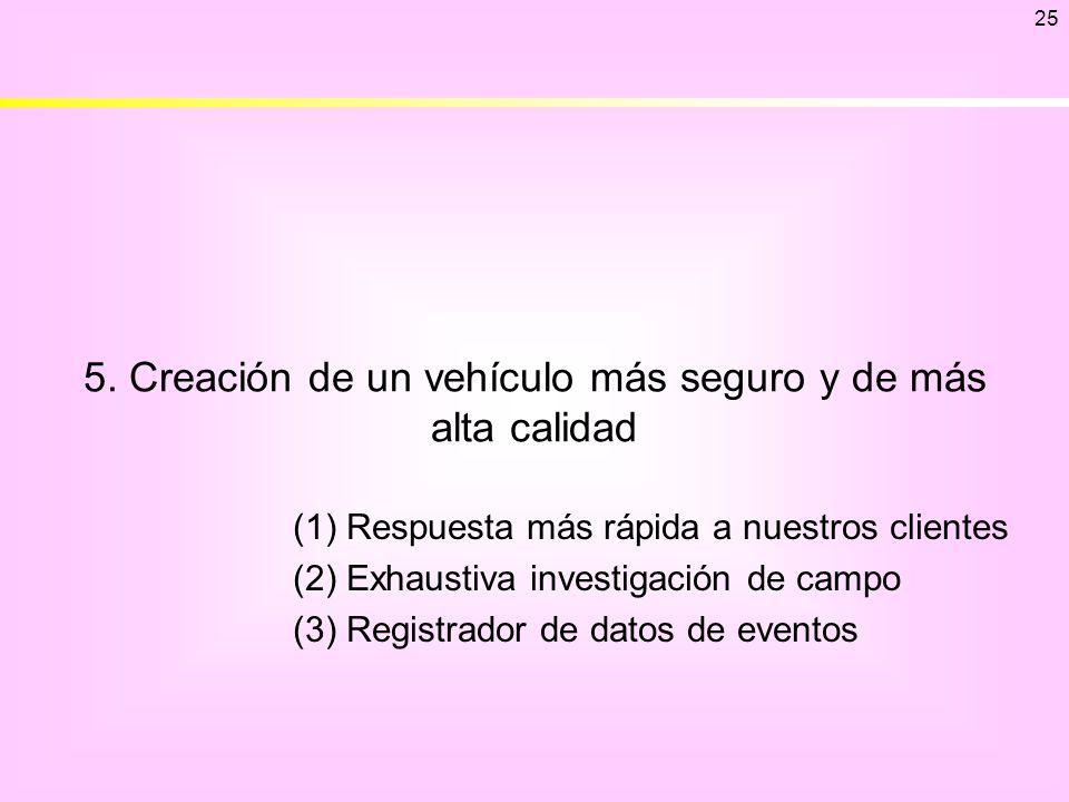 5. Creación de un vehículo más seguro y de más alta calidad 25 (1) Respuesta más rápida a nuestros clientes (2) Exhaustiva investigación de campo (3)