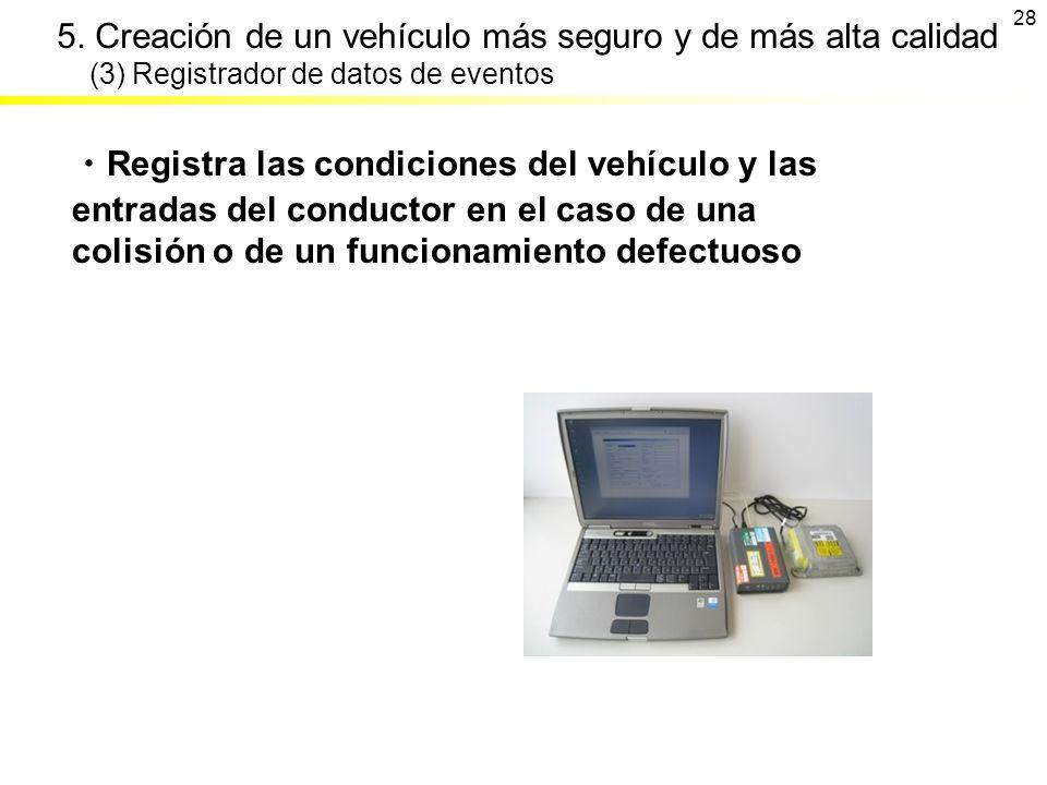 Registra las condiciones del vehículo y las entradas del conductor en el caso de una colisión o de un funcionamiento defectuoso 28 5. Creación de un v
