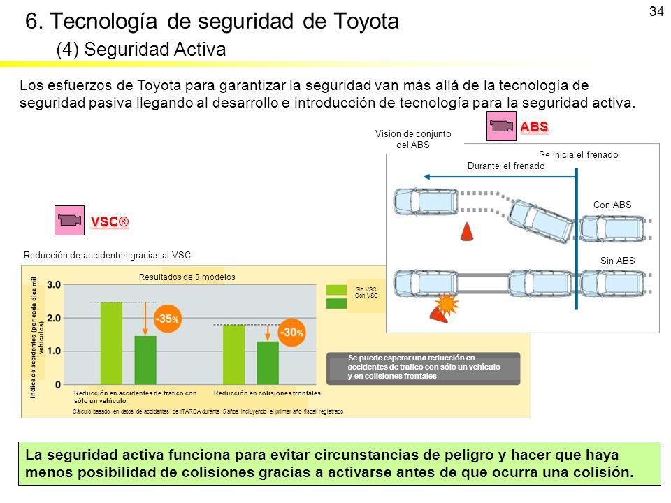 Los esfuerzos de Toyota para garantizar la seguridad van más allá de la tecnología de seguridad pasiva llegando al desarrollo e introducción de tecnol