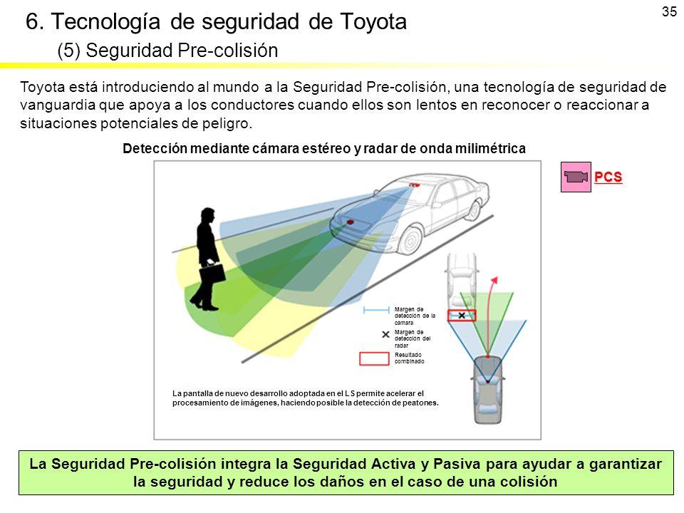 Toyota está introduciendo al mundo a la Seguridad Pre-colisión, una tecnología de seguridad de vanguardia que apoya a los conductores cuando ellos son