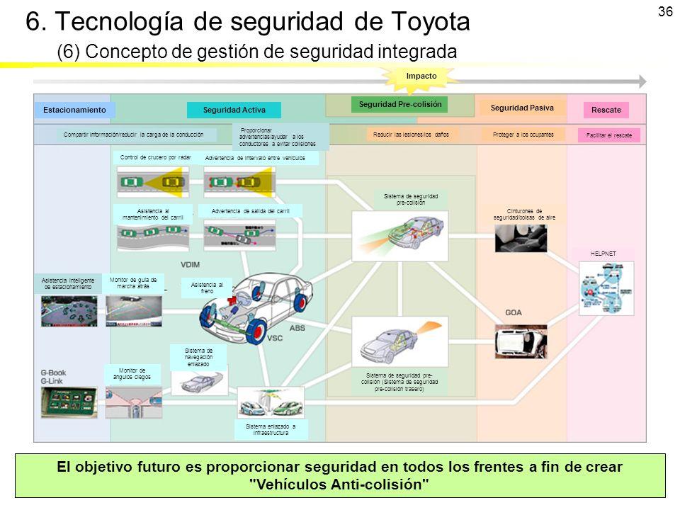 36 6. Tecnología de seguridad de Toyota (6) Concepto de gestión de seguridad integrada El objetivo futuro es proporcionar seguridad en todos los frent