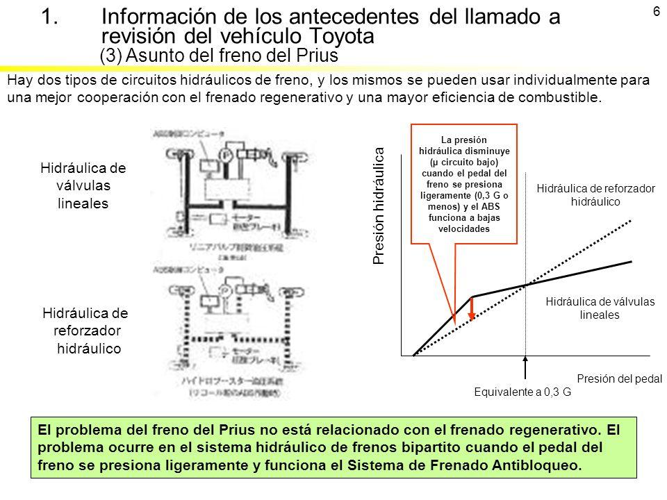 Informe de campo Análisis del informe CENTRO DE CONTROL SMART PQ&SS,CQE-LA REGION TMS FTE Equipo sobre el terreno TMS CQE TTC Representante de TMC Equipo de análisis de TMC (Japón) Grupo SMART (Ejemplo de América del Norte) 27 5.