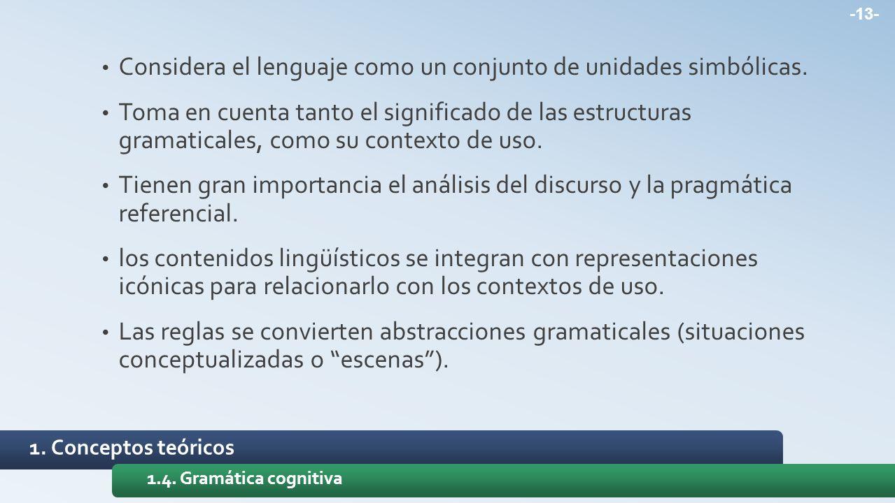 1. Conceptos teóricos 1.4. Gramática cognitiva -13- Considera el lenguaje como un conjunto de unidades simbólicas. Toma en cuenta tanto el significado