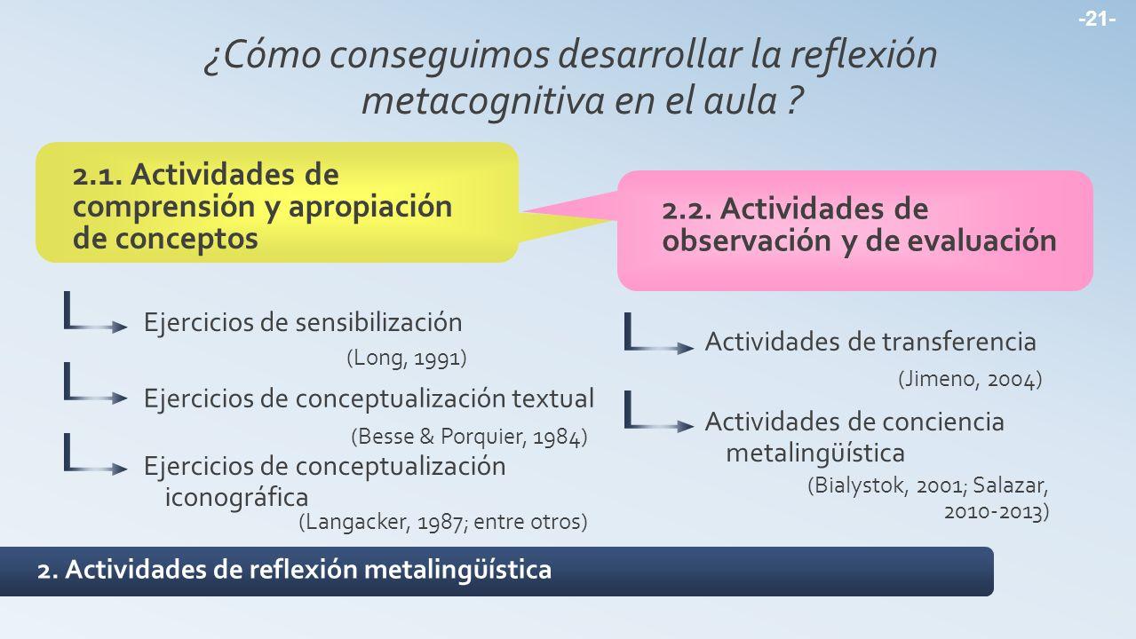 2.1. Actividades de comprensión y apropiación de conceptos 2.2. Actividades de observación y de evaluación 2. Actividades de reflexión metalingüística