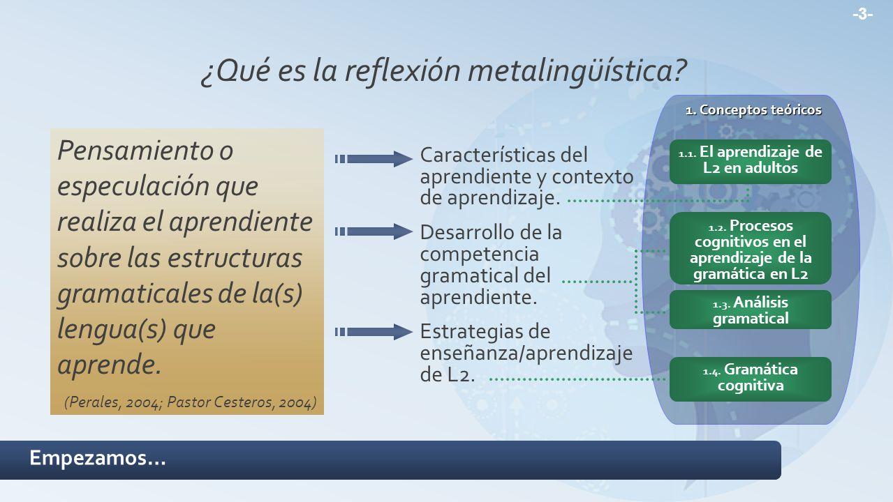 ¿Qué es la reflexión metalingüística? -3- Empezamos… Características del aprendiente y contexto de aprendizaje. Desarrollo de la competencia gramatica